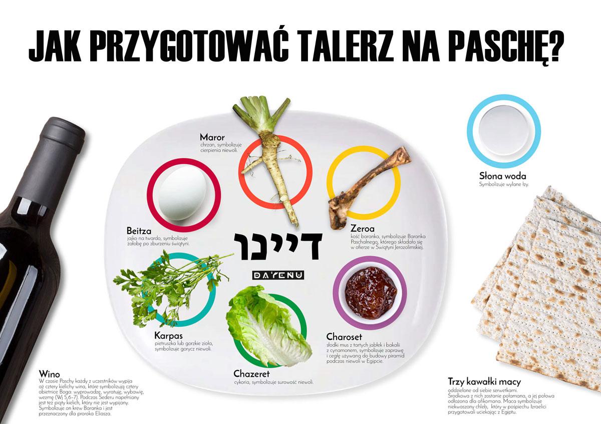 Święto Paschy: jak przygotować talerz sederowy?