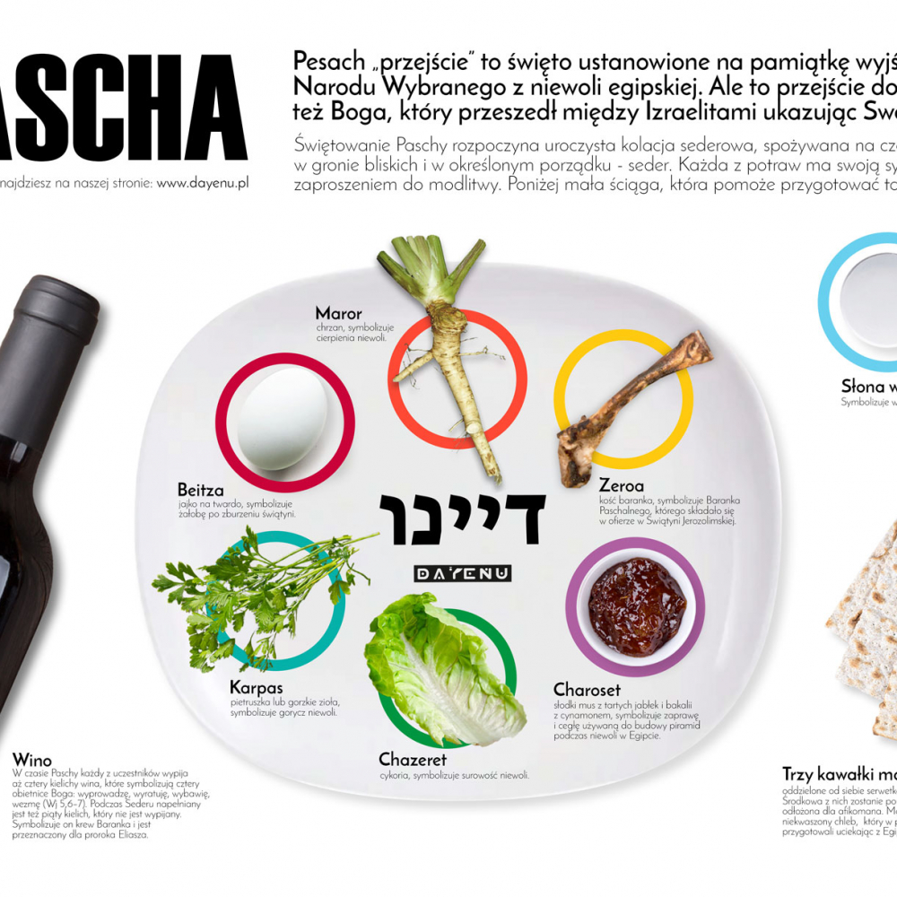Jeśli chcesz obchodzić Święto Paschy, dowiedz się jak przygotować talerz sederowy. Kość baranka, słona woda, gorzki zioła - poznaj ich znaczenie! Talerz sederowy z hebrajskim napisem to nowy produkt DAYENU design!